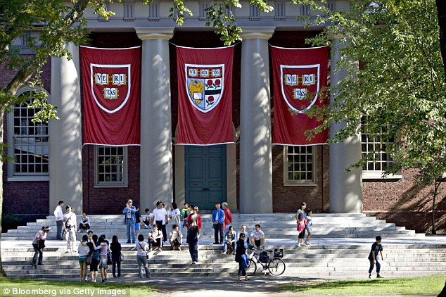 Learning from the Trump Phenomenon: How Much of the 2016 Election was a Recall on Harvard?